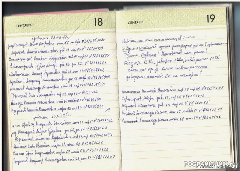 Страничка ежедневника 87г Таш Курган