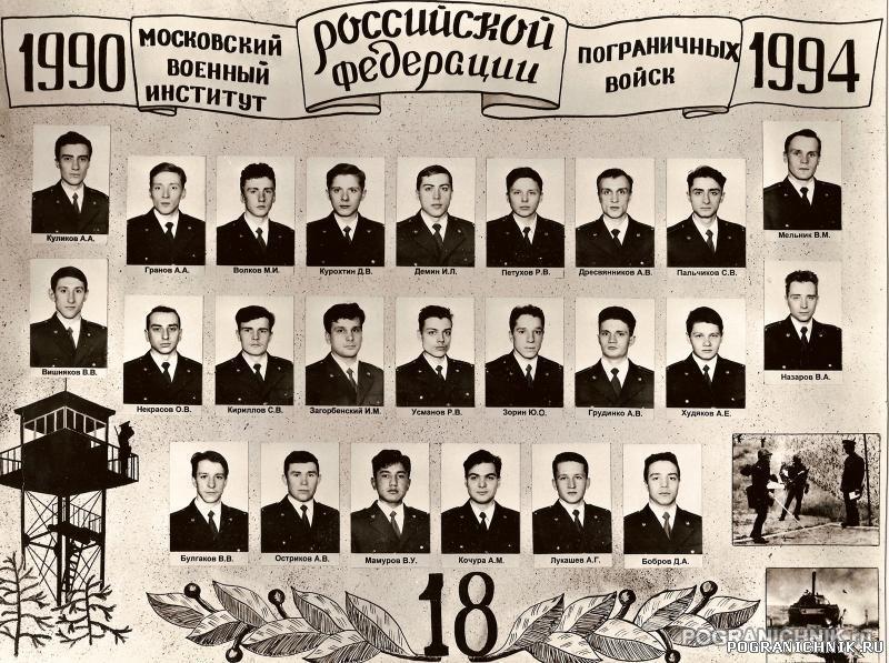 Выпуск 90-94 18 УПЗ