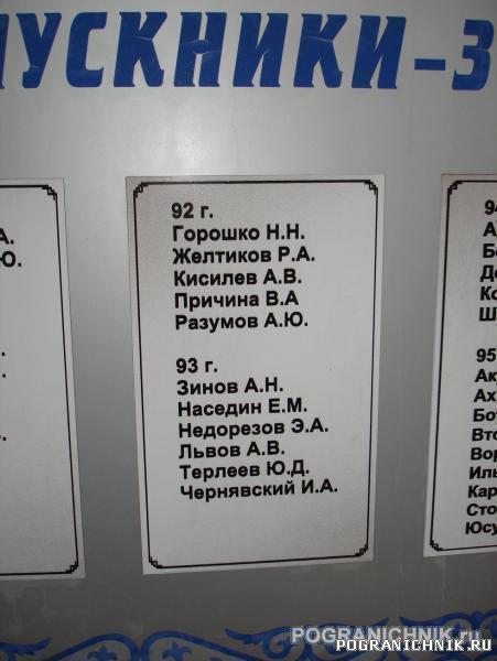 75 - летие Училища
