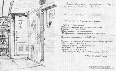 радиорубка ПСКР 618