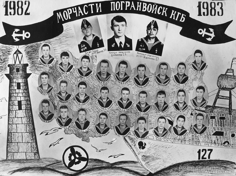 1983 год - выпуск отделения 12 роты