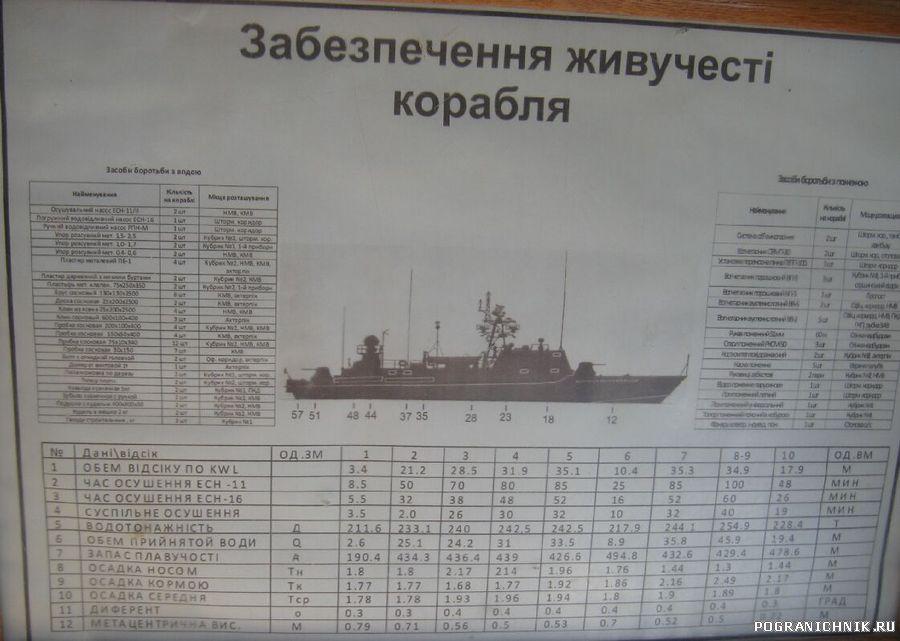ПСКР-722