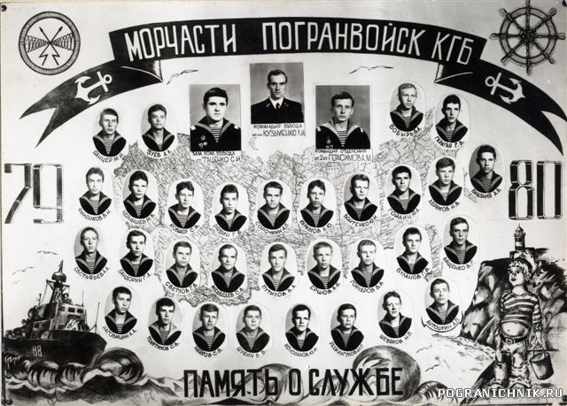 Анапа 1979-80гг 6 школа 8 рота