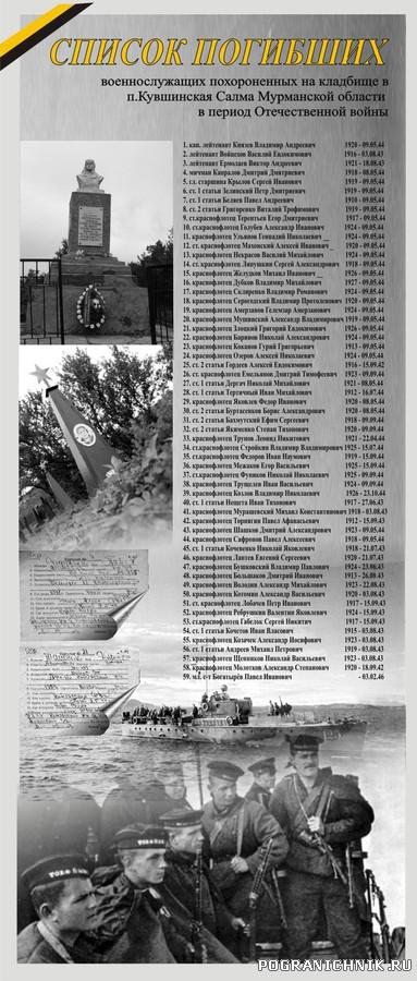 Список погибших - Кувшинская Салма